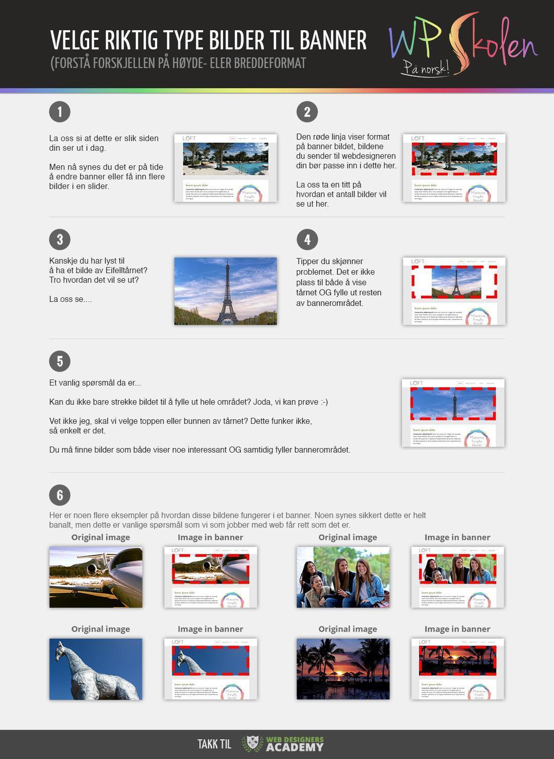 Infografikk som illustrerer hvordan bilder fremstår som banner til websider